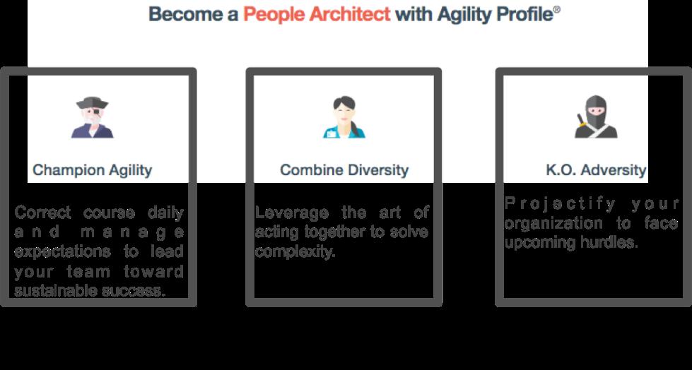 People Architect
